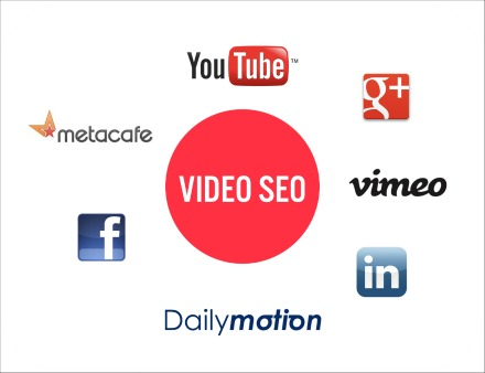 Make Video Marketing Part Of Your SEO Strategy