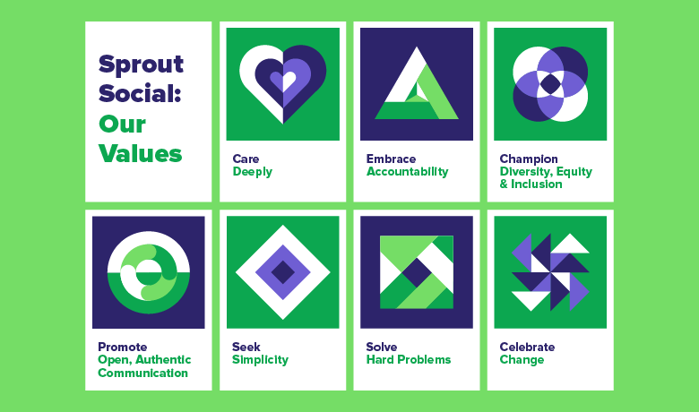 Celebrating Change: Refreshing Sprout's Core Values