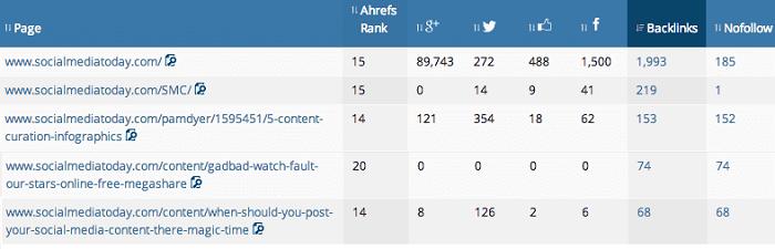 ahrefs-link-report